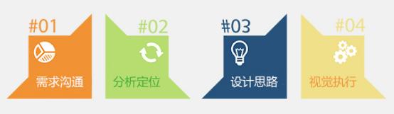 北京网站设计